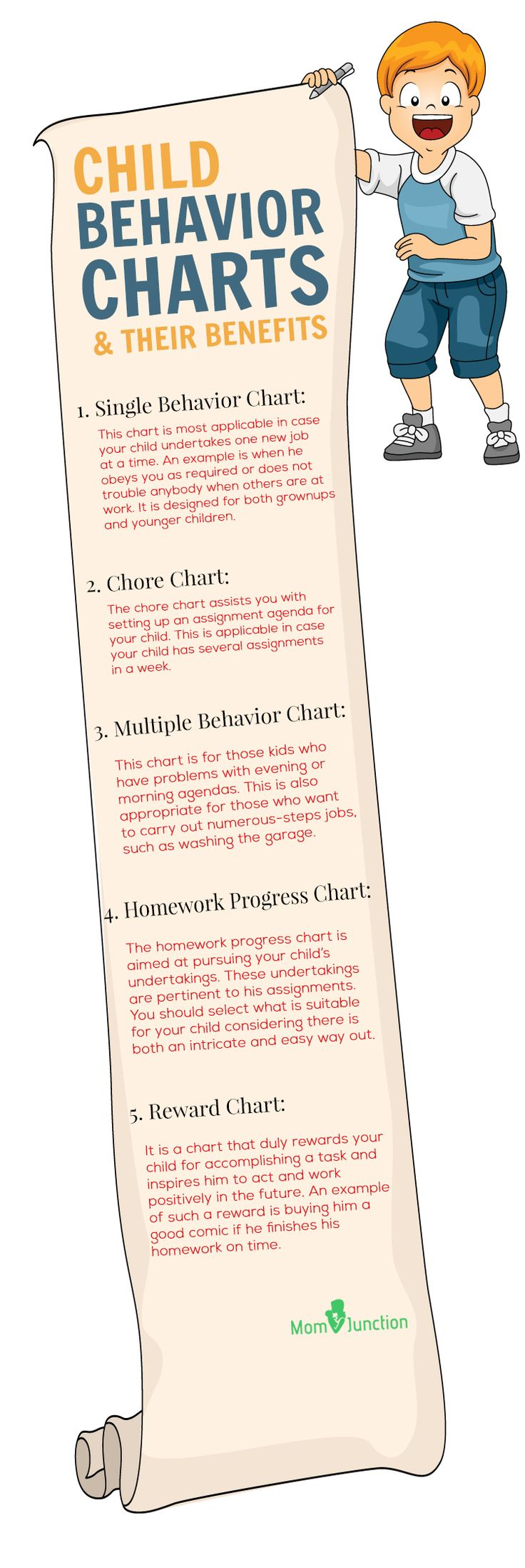 5 Different Child Behavior Charts & Their Benefits: it is an evaluation of social and behavioral issues in your child. The age of the child may vary anywhere from eighteen months to eighteen years. The successful completion of the form depends on your honest feedback. #parenting