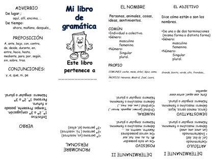 Mini libro de gramática