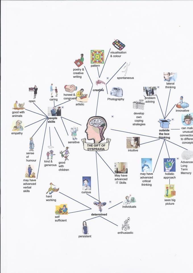 how to teach a child with dyspraxia