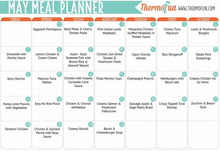 ThermoFun FREE May 2017 Meal Plan
