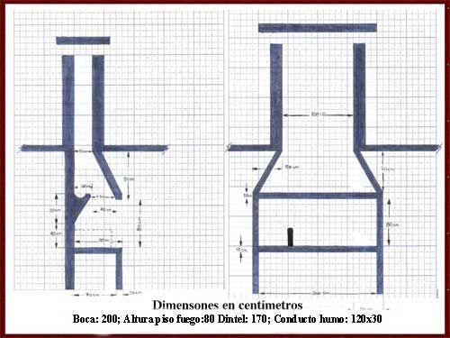 Las 25 mejores ideas sobre asadores de ladrillos en for Como construir una pileta de natacion con ladrillos