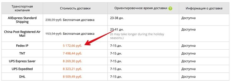 Если в каком то конкретном случае есть исключение, то нужно им воспользоваться. Читать далее: https://aliprofi.ru/dostavka-aliexpress/