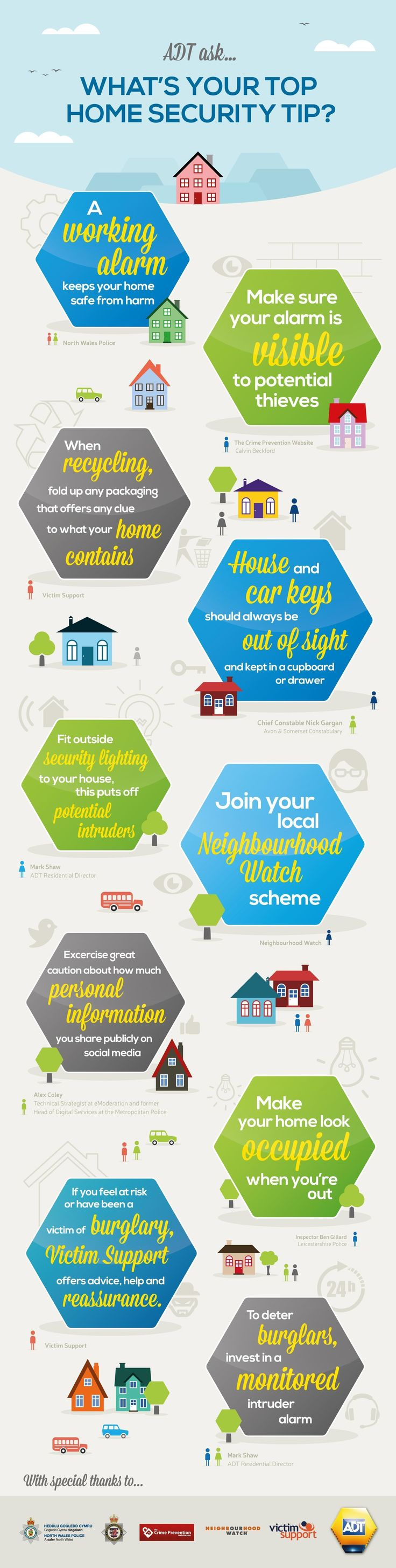 ADT ask security experts: what's your top home security tip? http://www.adt.co.uk/whats-your-top-home-security-tip #homesecurity #homesecuritytips