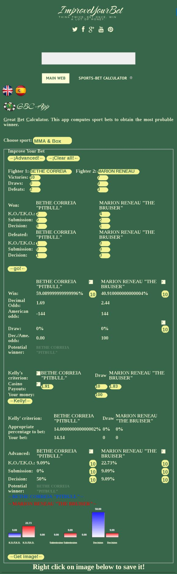 UFC fight night 106 forecast predictions and picks BETHE CORREIA PITBULL Vs MARION RENEAU THE BRUISER