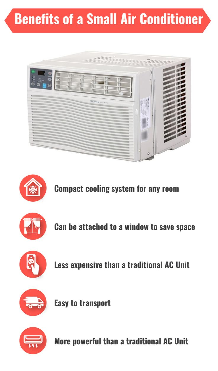 Basement window air conditioning units - 25 Best Ideas About Small Window Air Conditioner On Pinterest Camper Air Conditioner Tiny Air Conditioner And Non Window Air Conditioner