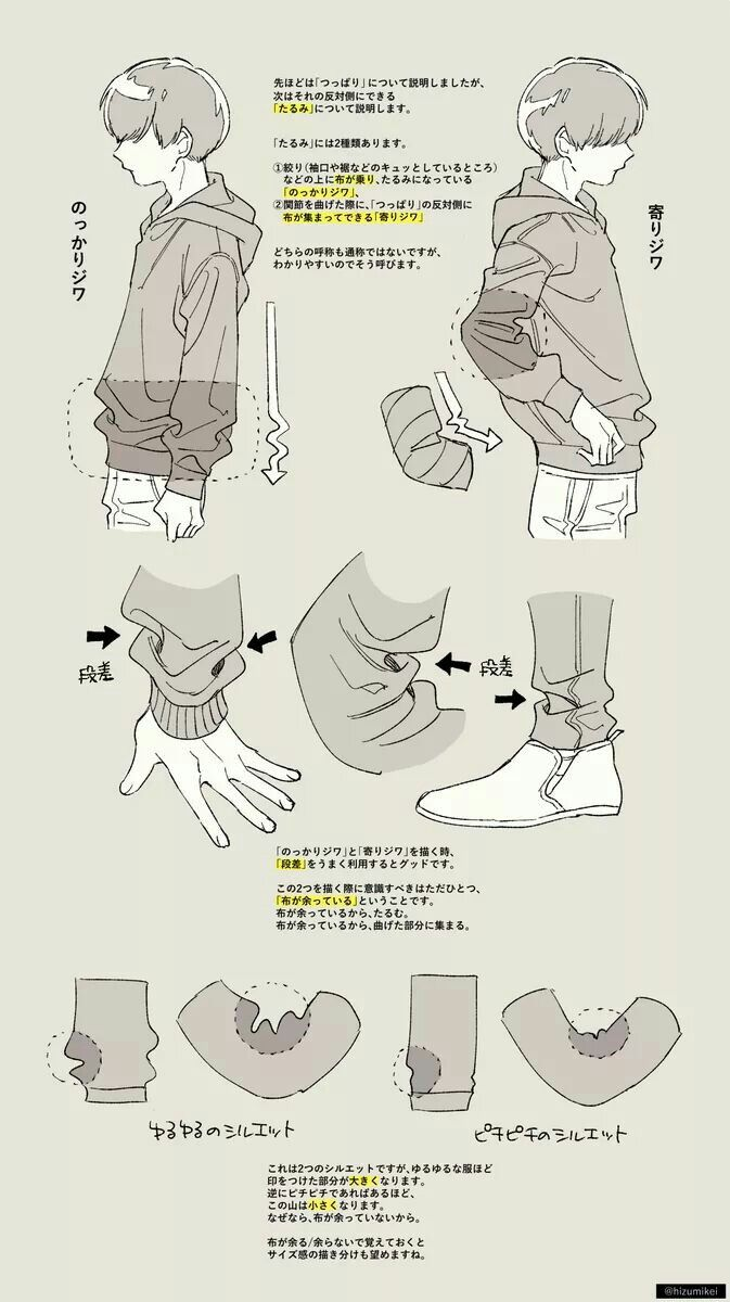 Oversized Hoodie Reference Art Reference Poses Manga Drawing Anime Drawings Tutorials
