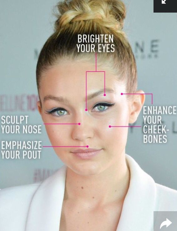 Where Should You Apply Highlighter Makeup