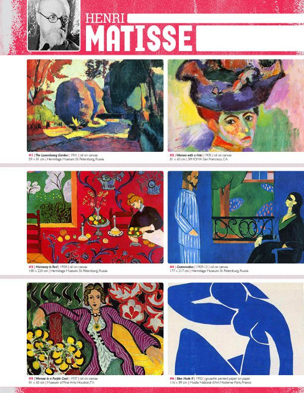 The smARTteacher Resource: HENRI MATISSE (Artist Binder Notes)