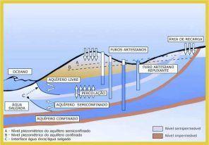 Curso de Hidrologia. Veja em detalhes no site http://www.mpsnet.net/G/387.html via @mpsnet Este Curso lhe traz tudo o que voce precisa para dominar e conhecer sobre Hidrologia , desde o basico ate os niveis mais avancados. Veja em detalhes neste site
