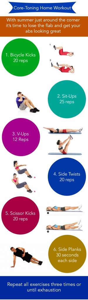 Here is a great core training workout to do at home. Great ab exercises like v-sits, side plank and more.