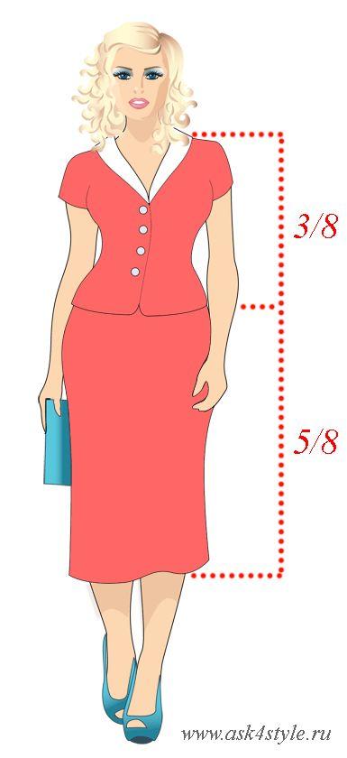 Золотая пропорция в одежде и формула расчета идеальной длины