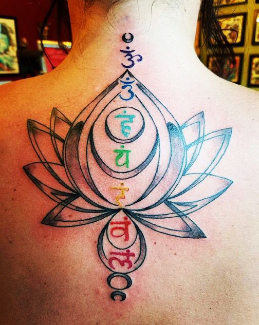 Lotus flower with Sanskrit chakra symbols                                                                                                                                                                                 More