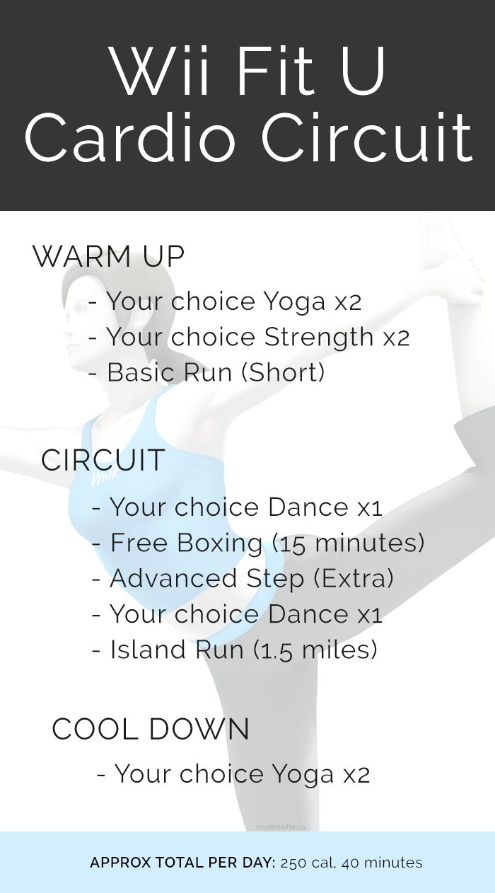 The Wii Fit U Cardio Circuit Workout... I should start using Wii Fit again! It's cheaper than my gym membership, lol