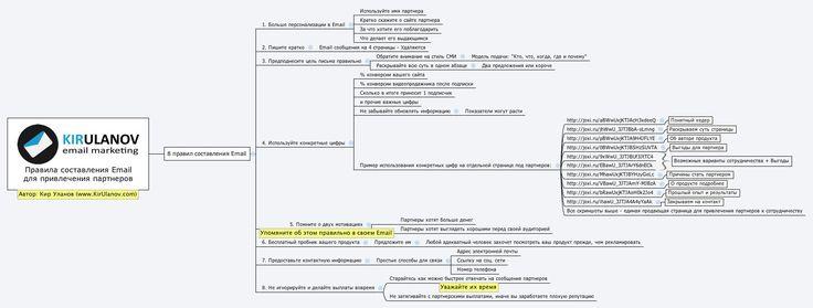 8 правил составления Email для привлечения партнеров #kirulanov