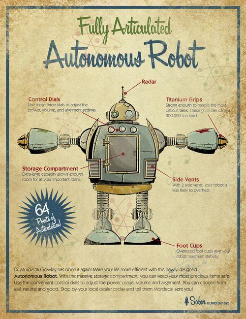 Retro Robot art print by Michael Murdock.