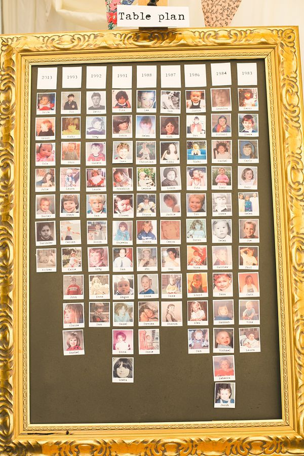 Seating chart using super old photos of everyone! Makes for an awesome ice breaker, too.
