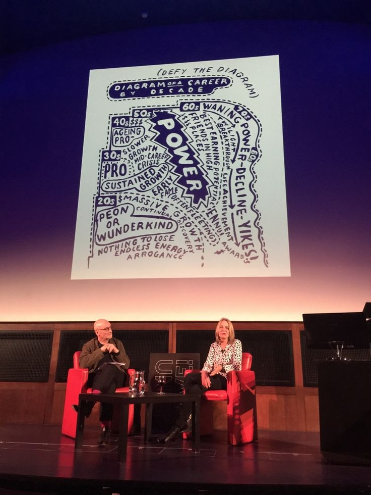 Paula Scher: Ten Life Lessons from the Field, highlights from her Unit Live! talk - Creative Review