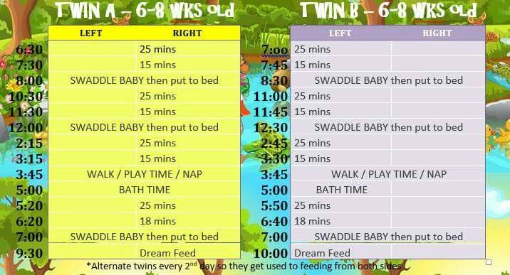 Breastfeeding Twins Schedule