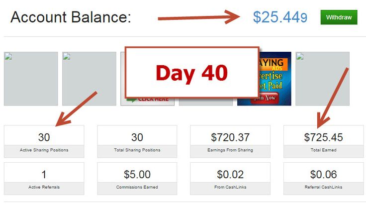 Check out my Day 40 Update This proof of income is not a guarantee you would earn the same, but would be possible to earn this and more with equal or greater strategy and work ethic. #trafficmonsoon #trafficmonsoonreview #trafficmonsoonupdate #trafficmonsoonadvertiting #trafficmonosoonopportunity