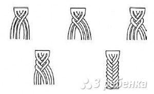 Как плести фенечки из ниток мулине: схемы и уроки плетения