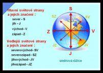 Vlastivěda | 4. třída ZŠ Zbraslavice, Mgr. Jana Kadlecová