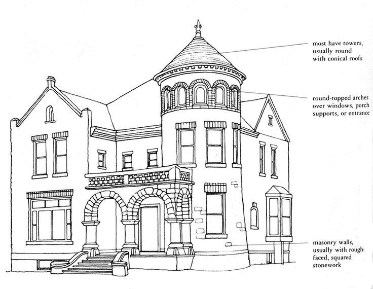 Best Victorian Architecture Ideas On Pinterest Victorian