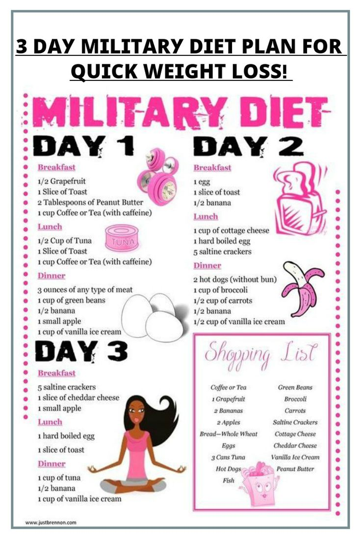 1 Week Detox Diet Plan