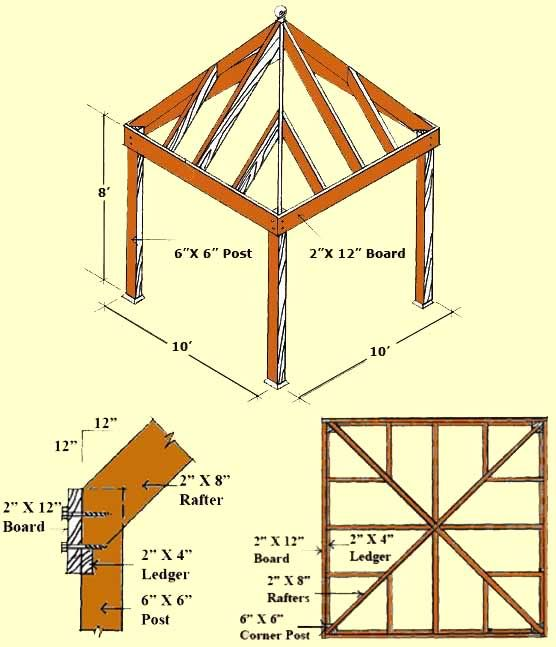 Building plans for 10x10 pavilions diy gazebo plans for Free cupola blueprints