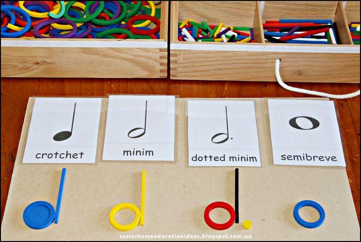 Сьюзи Главная Образование Идеи: Введение Музыкальные символы и заметки