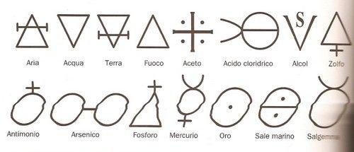 Alchimia ed i simboli alchemici | Esoterya