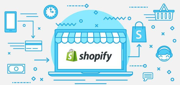 Qué es Shopify: cómo funciona, sus ventajas y mejores ejemplos
