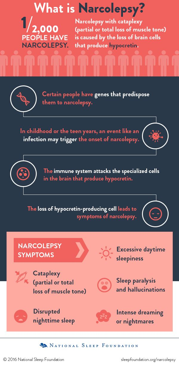 Narcolepsy is a sleep disorder that is characterized by excessive sleepiness, sleep attacks, sleep paralysis, hallucinations and, for some, sudden loss of muscle control (cataplexy). It affects roughly 1 in 2,000 to 3,000 people but can go undiagnosed for many years.