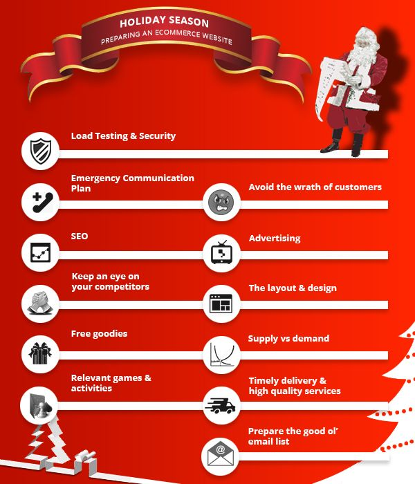 Tips for preparing an ecommerce website for the holiday season