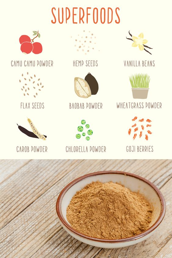 Schon mal was von der Camu-camu Frucht gehört? Sie ist nicht nur ein superfood und damit super gesund, sondern auch eine Wohltat für deine Haut. Lies hier mehr... #camucamu #superfood #superfruit #healthy #skin