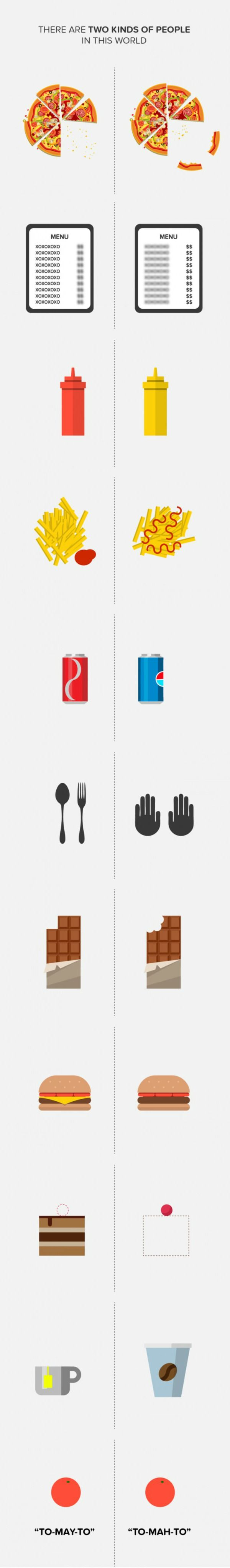 There are two kinds of people in this world. Which one are you?