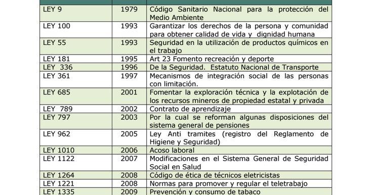 Normas_generales_y_especificas.pdf