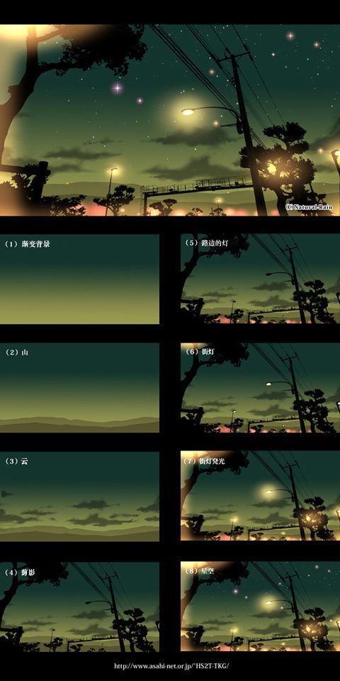 文章-【6例不同的场景绘制过程】   半...