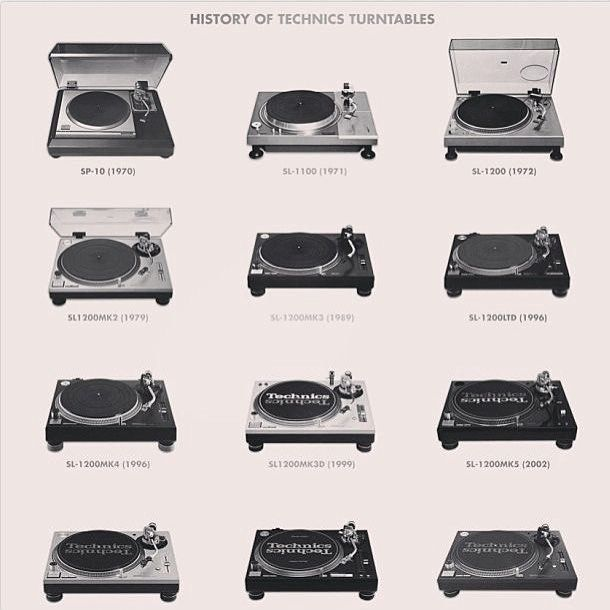 """""""Mi piace"""": 7,693, commenti: 64 - #vinyloftheday (@thevinylday) su Instagram: """"History of Technics turntable . Calling all vinyl records collector out there! Want to share &…"""""""