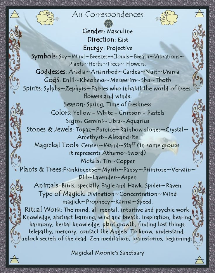 The Element of Air, Magickal Moonie's Sanctuary: Elements Air, Book Of Shadows, Air Correspond, Pagan Things, Menu, Air Elements, Spirituality, Magick, Paganwiccan Stuff