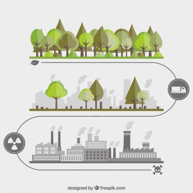 Umweltverschmutzung Konzept Kostenlose Vektoren