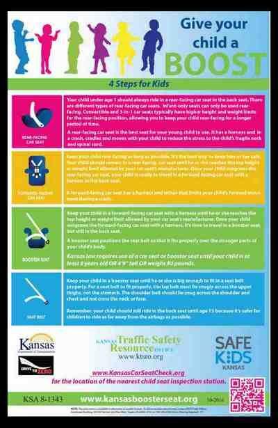 Car Seat Laws In Kansas 2018