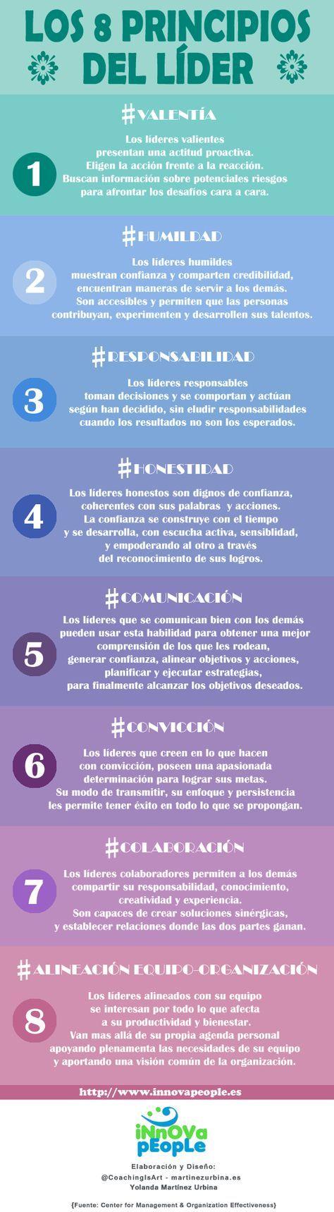 Los 8 principios del líder: http://www.martinezurbina.es/2013/11/los-8-principios-del-lider-excelente.html #Liderazgo #infografia