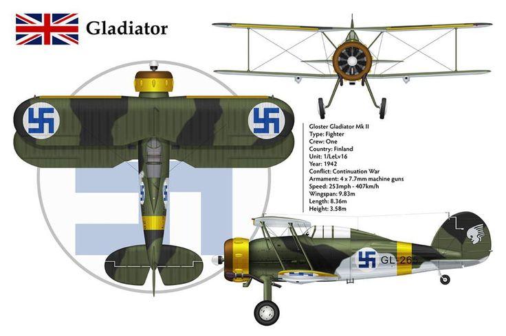 Gladiator MK II