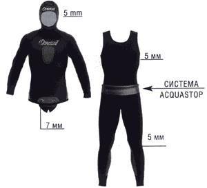 Гидро костюмы для поводной рыбалки