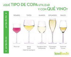 ¿Qué copa utilizo para cada vino?  Fuente: http://blog.kiwilimon.com/2013/05/que-tipo-de-copas-utilizar-y-con-que-vino/