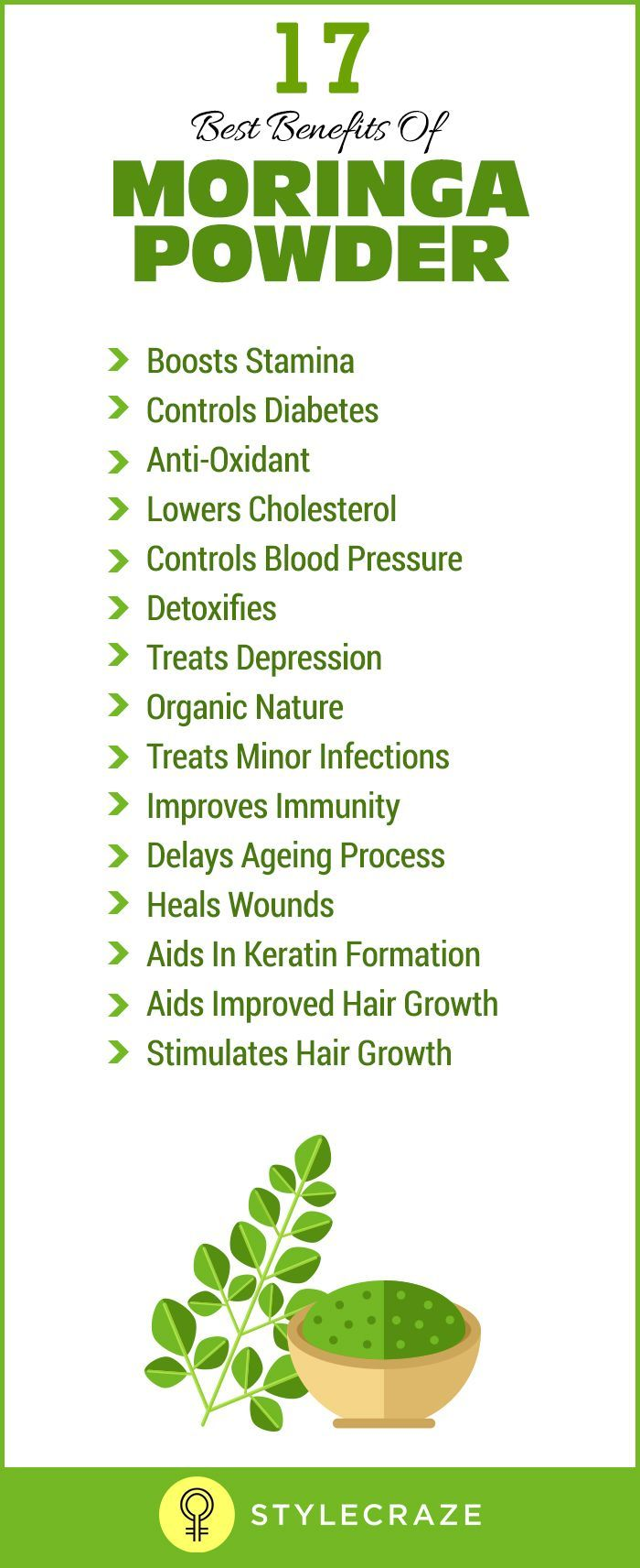 Moringa oleifera tree has been considered as one of the most nutritious plants ever discovered with most of its benefits concentrated in its small green leaves. As is evident from its name, moringa powder is made from the freshly harvested leaves of the moringa oleifera tree. Fresh moringa leaf powder is deep green in color and has a rich nutty smell.
