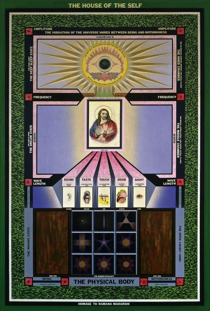 Paul Laffoley. The House of the Self. 1971.