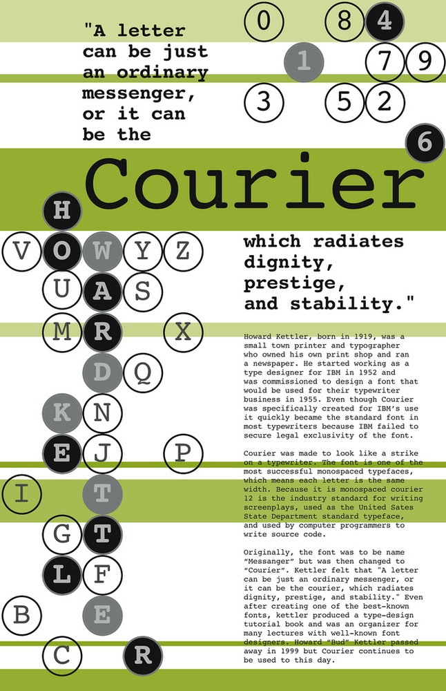 Courier | Type Specimen Poster I like how the letters are placed in circles
