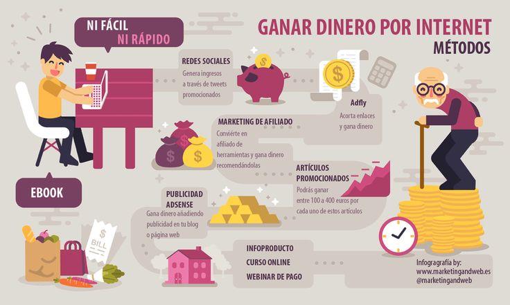 como ganar dinero por internet   #blogging #SEO #redessociales #socialmedia