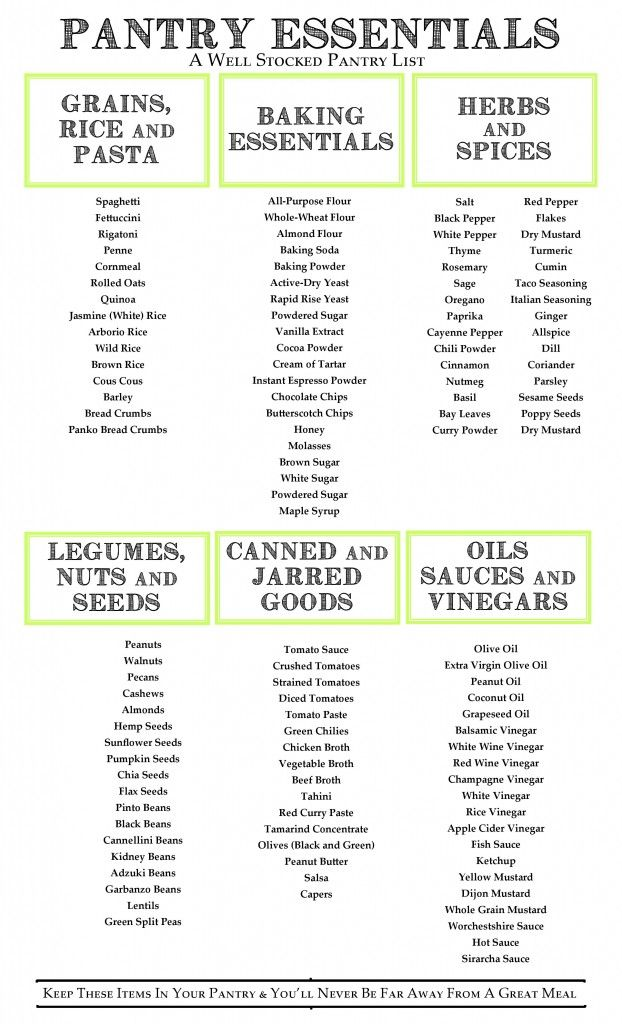 FREE Printable Pantry Essentials List - Everything You Need For A Well Stocked Pantry